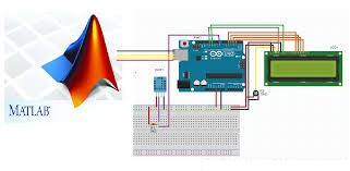 Live training session On Working With MATLAB & Arduino